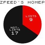 50 million reasons the media needs to stop thinking Buzzfeed is only lists