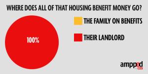 housing_benefit_money-300x150