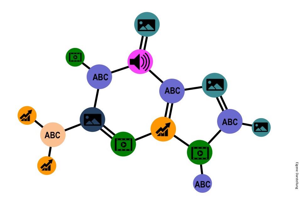 Storytelling atoms